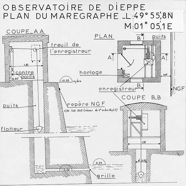 Plan du marégraphe de Dieppe (crédits SHOM, 1974)