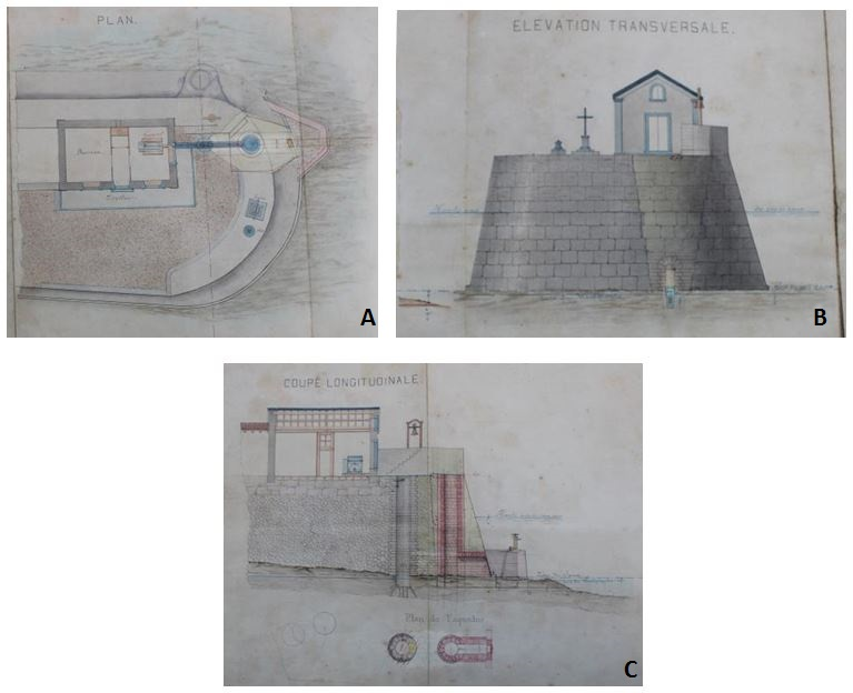 Figure 1 : Dessins du marégraphe du Socoa daté de 19 mars 1881 pour des travaux du marégraphe de Socoa : A) Le plan du marégraphe, B) Elévation transversale, et C) un coupe longitudinale. [Sources : 4 S art. 33 Ports et Transport Maritimes (bat. 1, niv. 4. 1/2. 63, tr. 5, ta. 4) AD 64 Pau avec l'aide de l'association Basque Itsas Begia]
