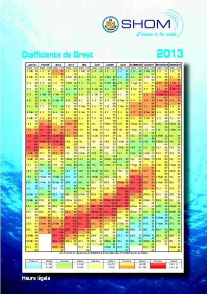 Calendrier Des Marees Saint Nazaire.Coefficients De Maree 2013 Refmar