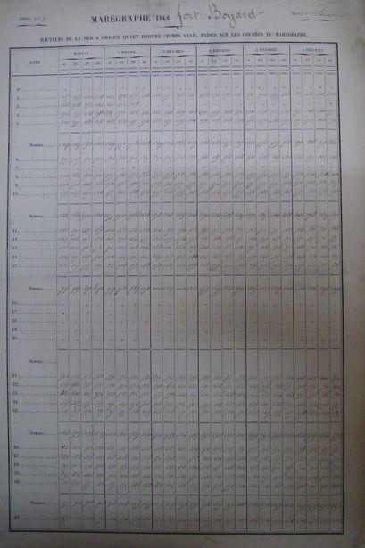Registre_Hauteur_d'eau_Fort_Boyard_février_1879_Crédits-SHOM_2010.JPG