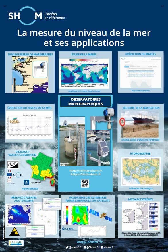 Poster REFMAR : La mesure du niveau de la mer et ses applications (mars 2019)