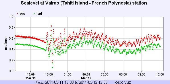 enregistrement du tsunami du 11 mars 2011